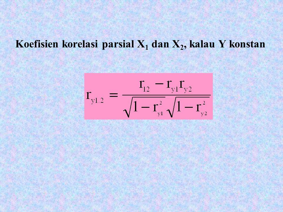 Koefisien korelasi parsial X1 dan X2, kalau Y konstan