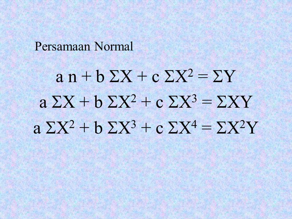 a n + b X + c X2 = Y a X + b X2 + c X3 = XY