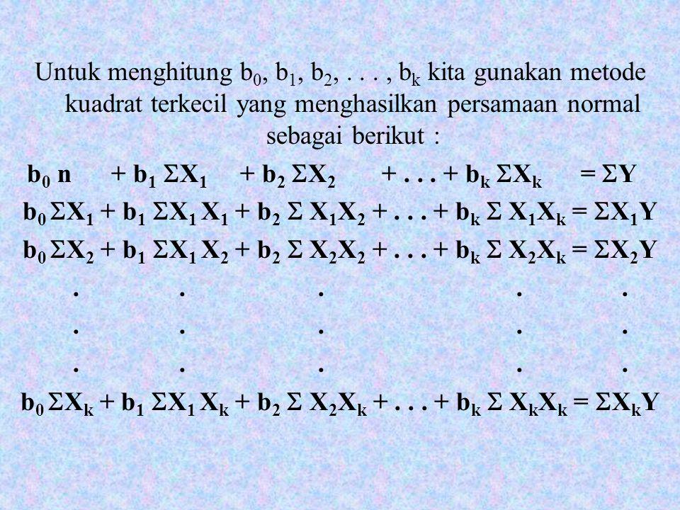 b0 n + b1 X1 + b2 X2 + . . . + bk Xk = Y