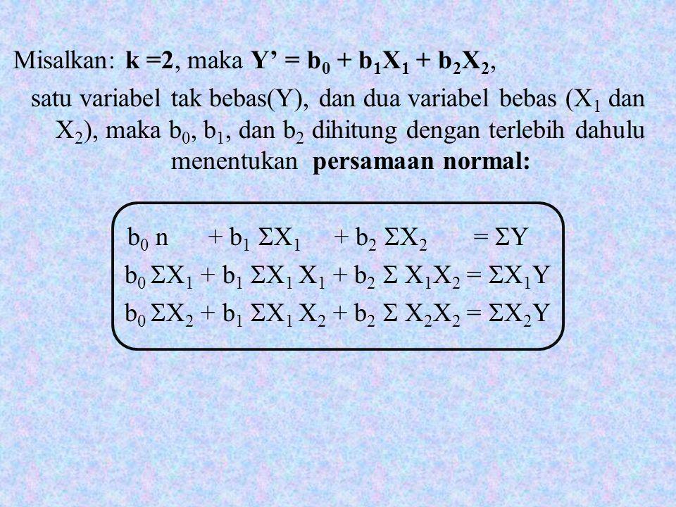 Misalkan: k =2, maka Y' = b0 + b1X1 + b2X2,