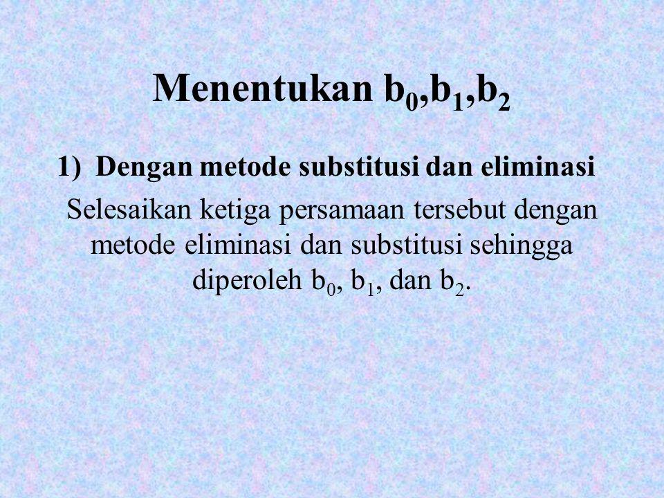 Menentukan b0,b1,b2 Dengan metode substitusi dan eliminasi