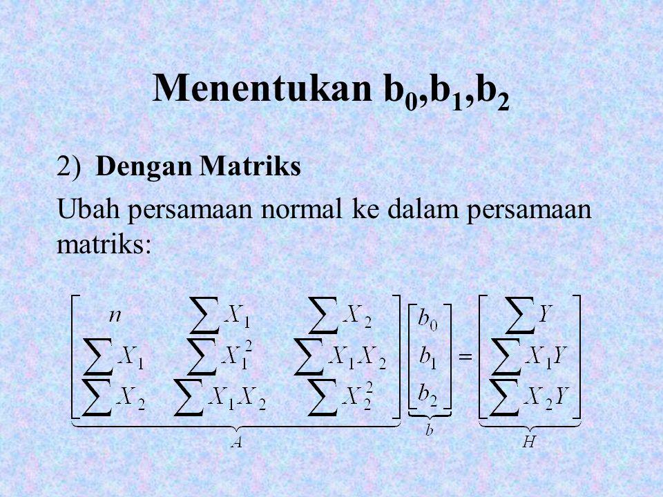 Menentukan b0,b1,b2 2) Dengan Matriks Ubah persamaan normal ke dalam persamaan matriks: