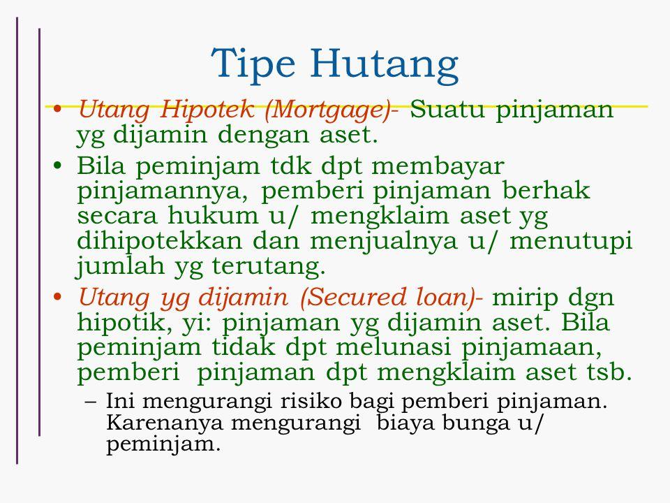 Tipe Hutang Utang Hipotek (Mortgage)- Suatu pinjaman yg dijamin dengan aset.
