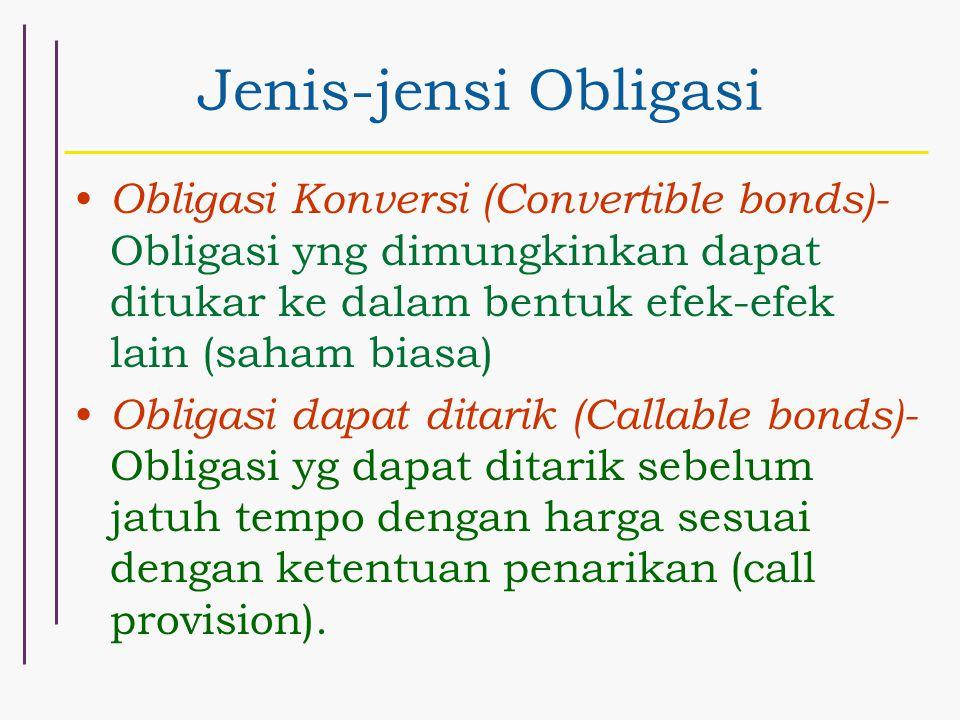 Jenis-jensi Obligasi Obligasi Konversi (Convertible bonds)- Obligasi yng dimungkinkan dapat ditukar ke dalam bentuk efek-efek lain (saham biasa)