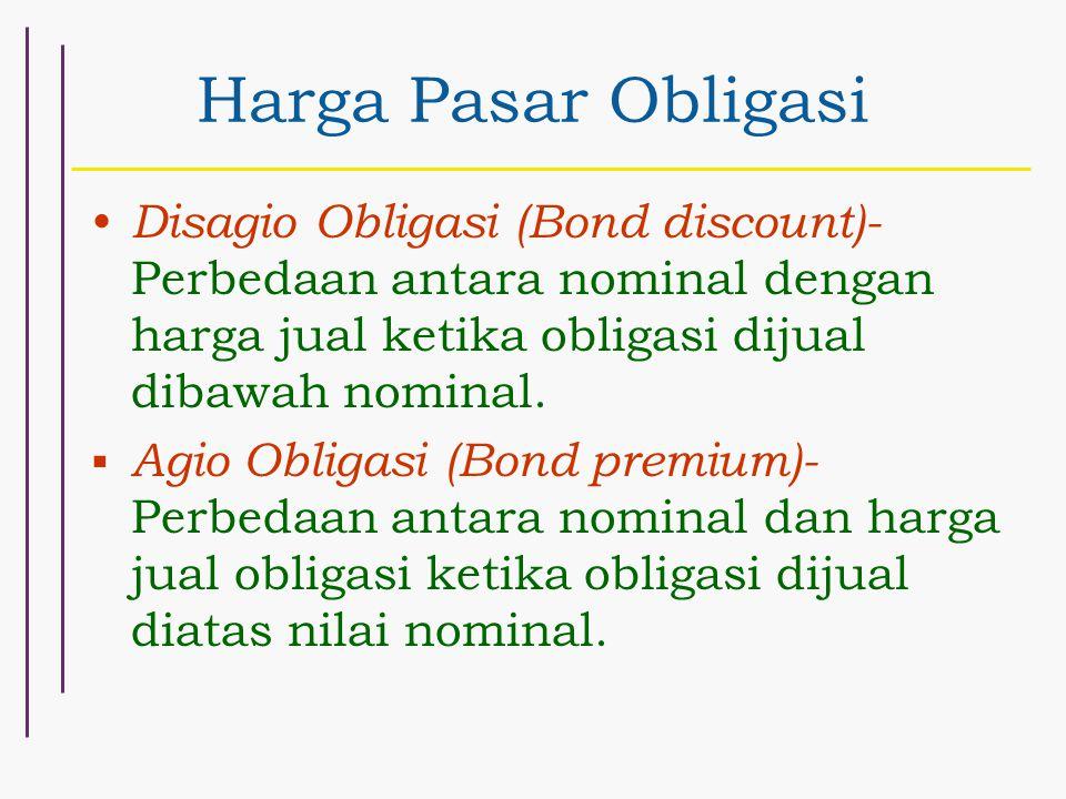 Harga Pasar Obligasi Disagio Obligasi (Bond discount)- Perbedaan antara nominal dengan harga jual ketika obligasi dijual dibawah nominal.