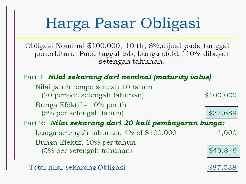 Harga Pasar Obligasi