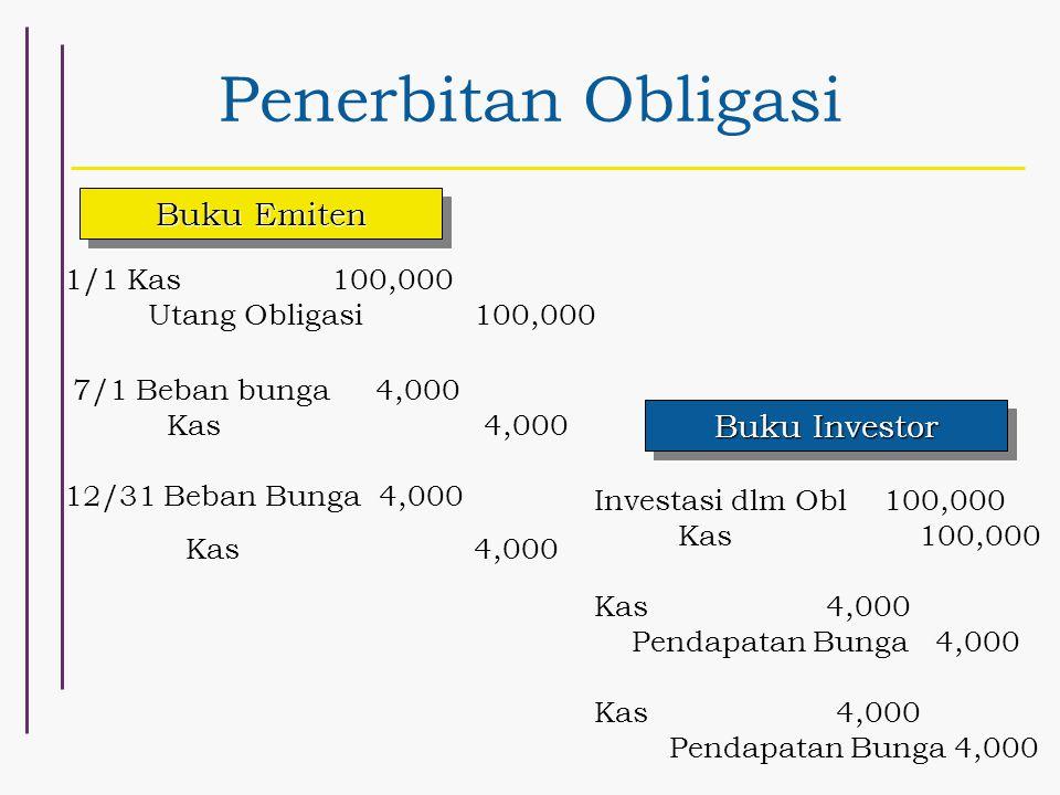 Penerbitan Obligasi Buku Emiten Buku Investor 1/1 Kas 100,000