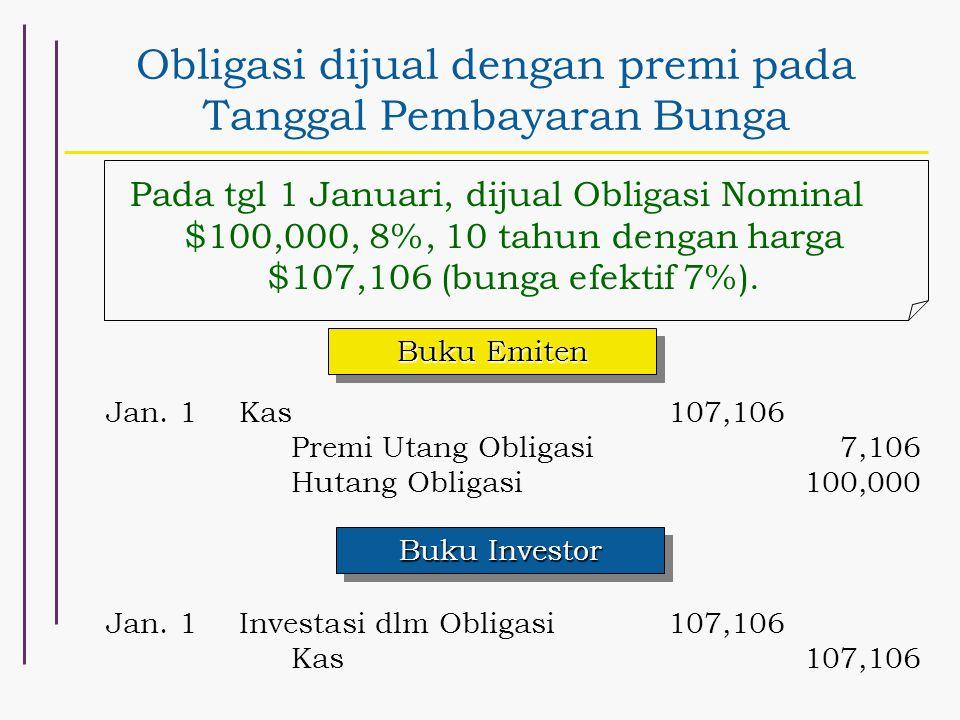 Obligasi dijual dengan premi pada Tanggal Pembayaran Bunga