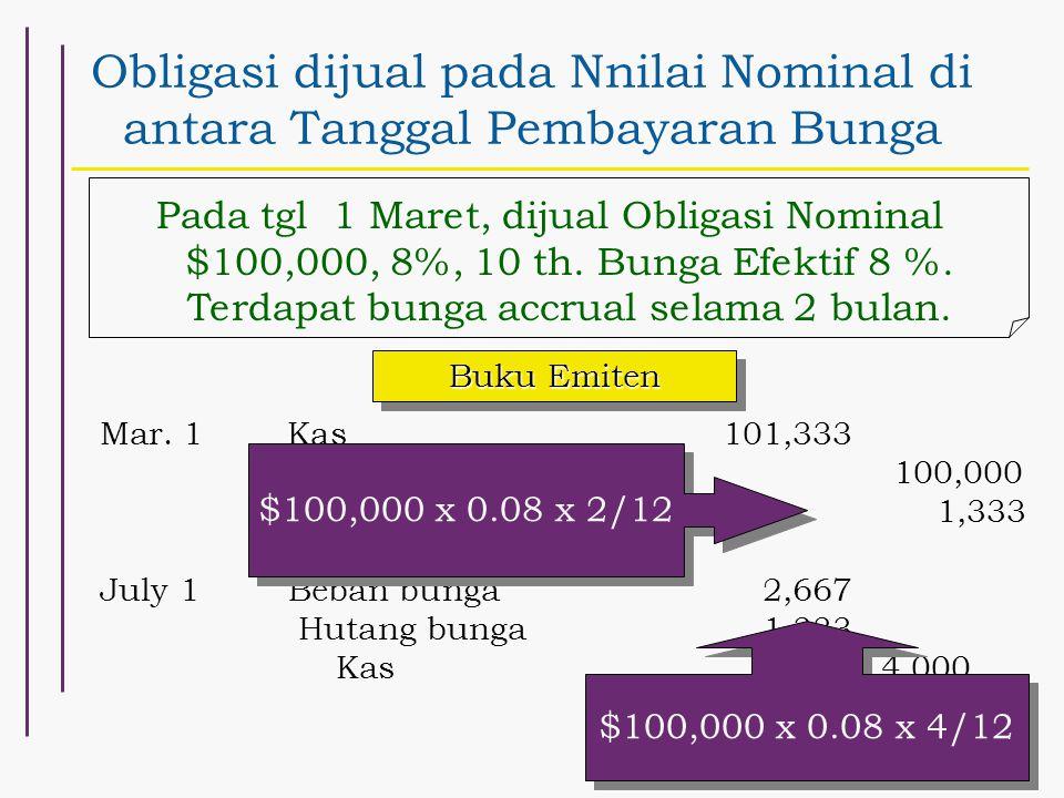 Obligasi dijual pada Nnilai Nominal di antara Tanggal Pembayaran Bunga