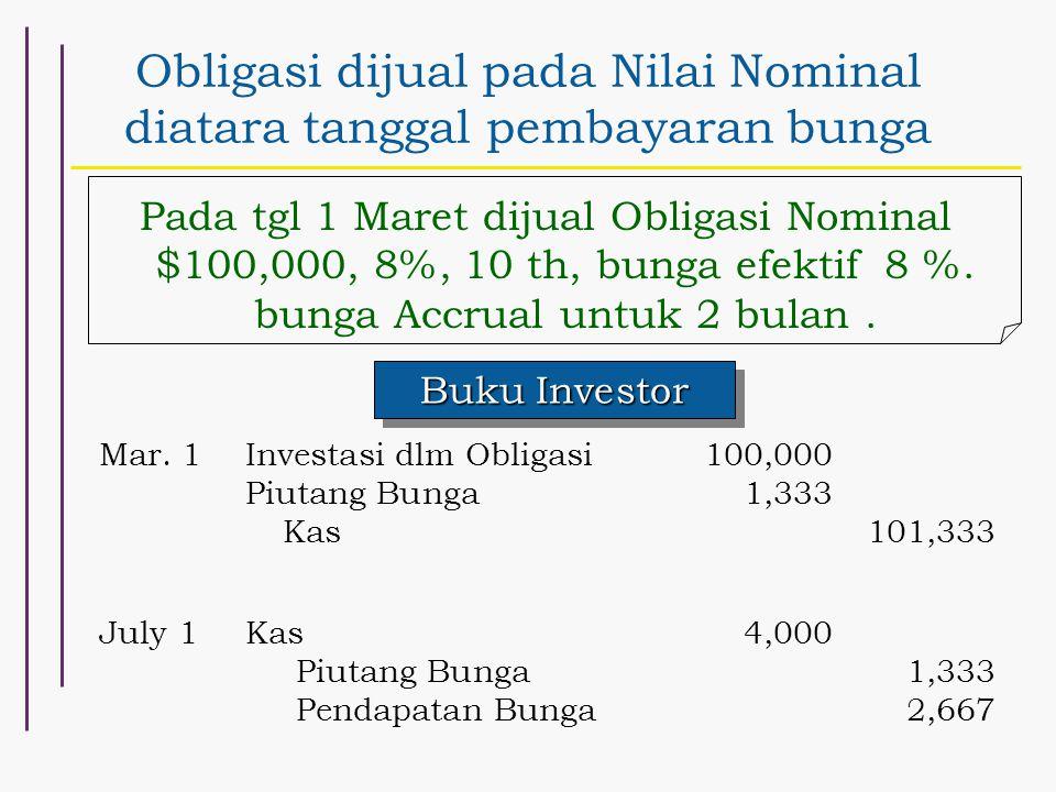 Obligasi dijual pada Nilai Nominal diatara tanggal pembayaran bunga