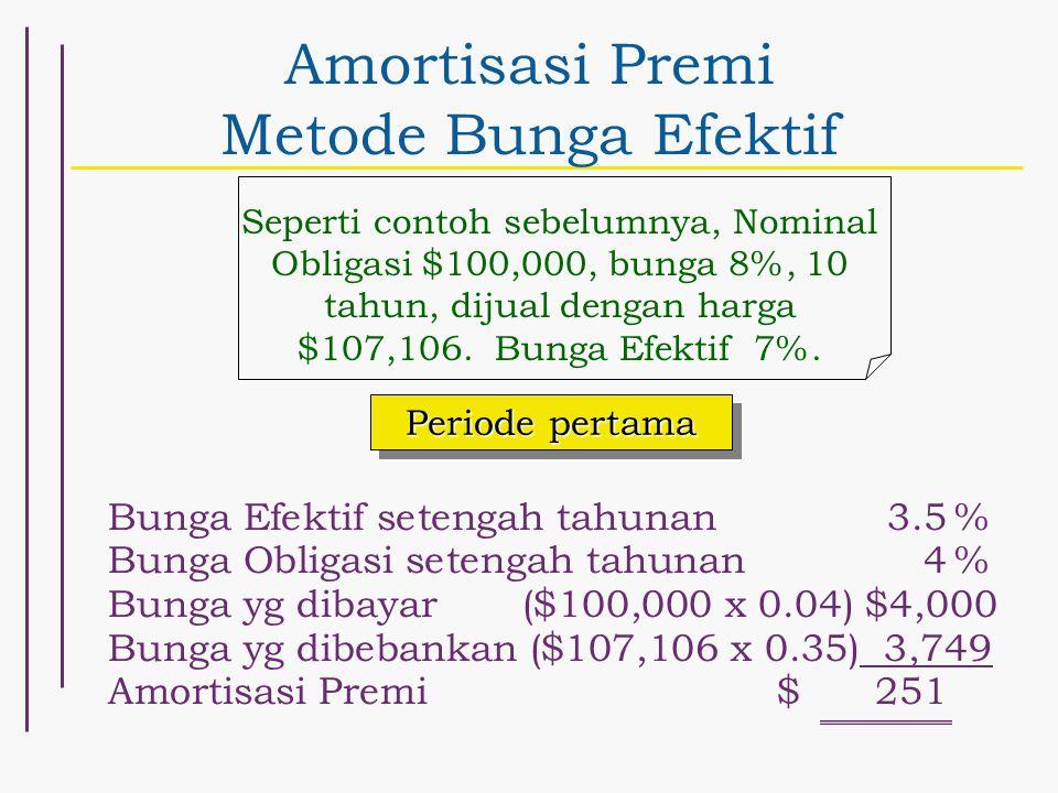 Amortisasi Premi Metode Bunga Efektif