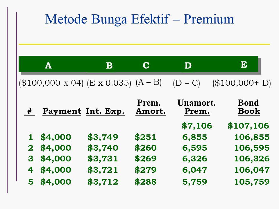 Metode Bunga Efektif – Premium