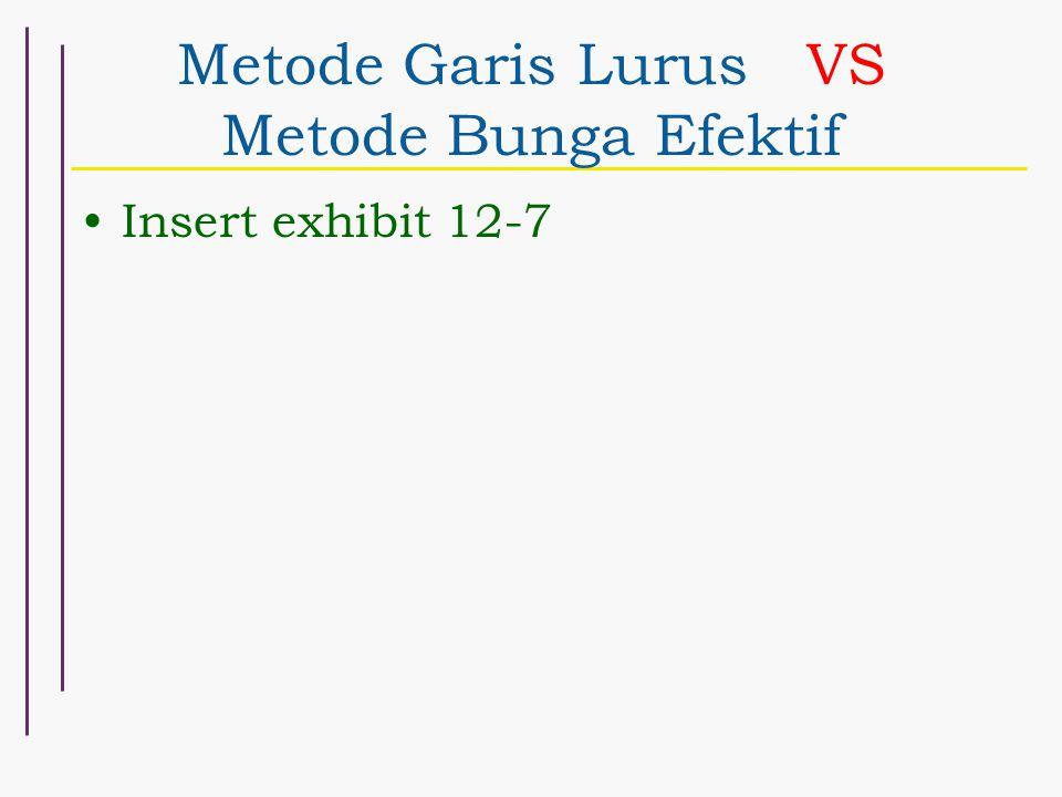 Metode Garis Lurus VS Metode Bunga Efektif
