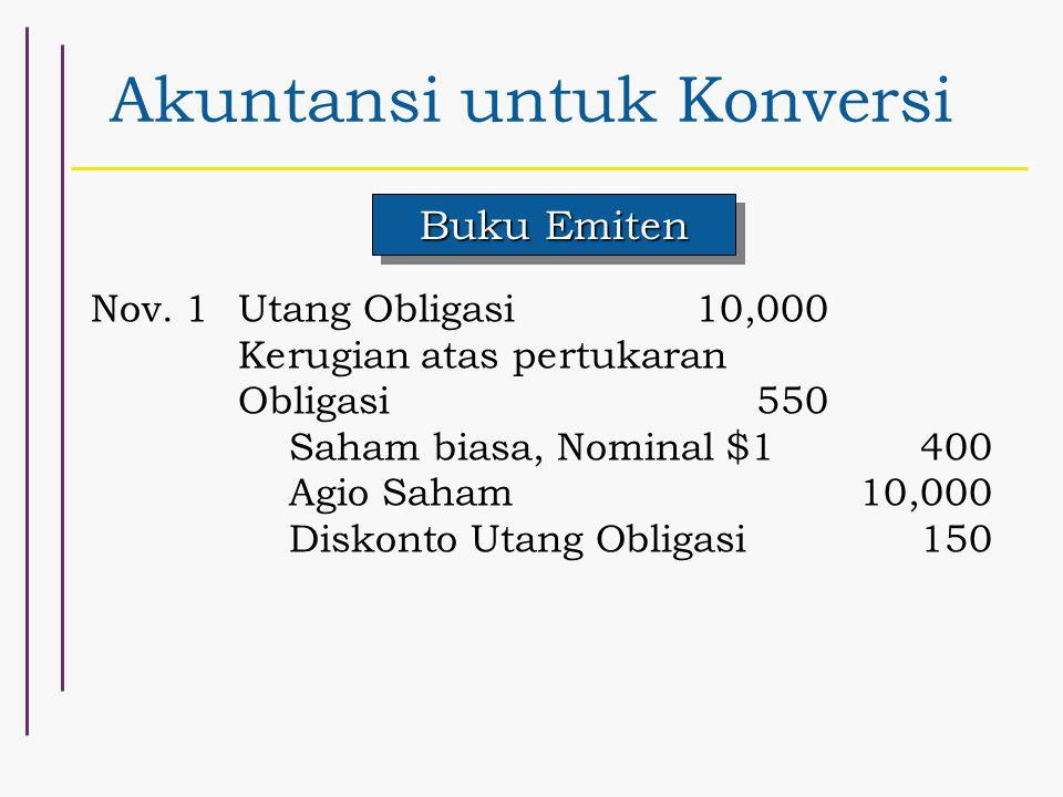 Akuntansi untuk Konversi