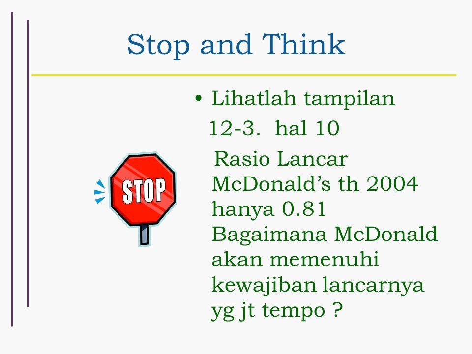 Stop and Think Lihatlah tampilan 12-3. hal 10