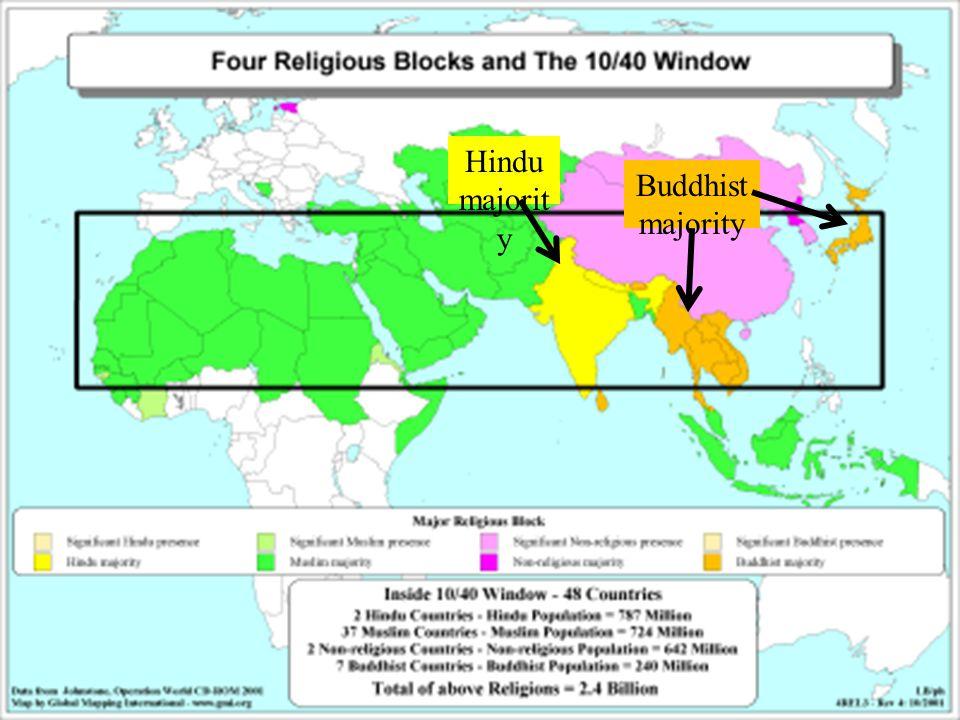 Hindu majority Buddhist majority