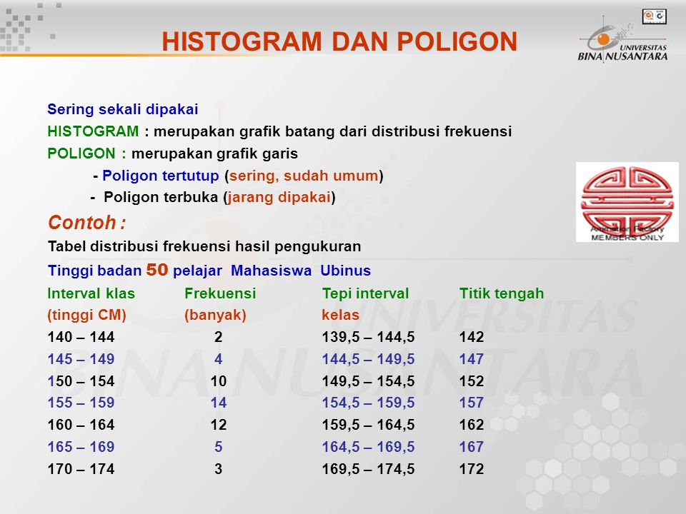 Diagram poligon 28 images diagram poligon frekuensi kumulatif diagram poligon contoh diagram histogram dan poligon frekuensi choice ccuart Image collections