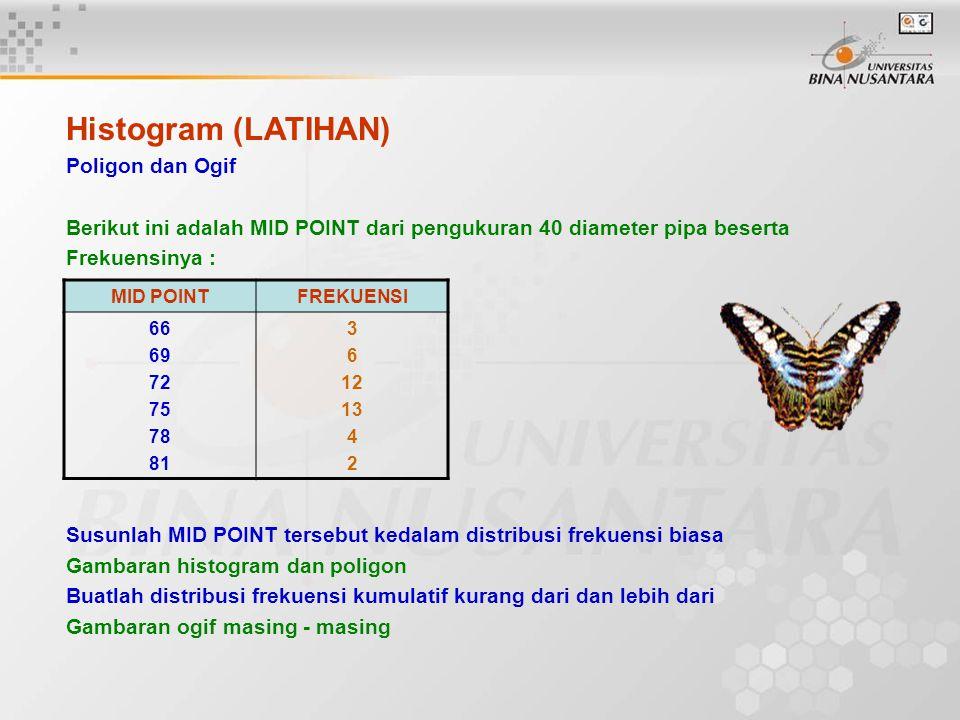 Histogram (LATIHAN) Poligon dan Ogif