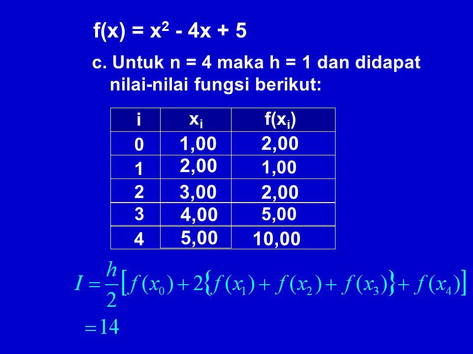 f(x) = x2 - 4x + 5 c. Untuk n = 4 maka h = 1 dan didapat nilai-nilai fungsi berikut: i. xi. f(xi)