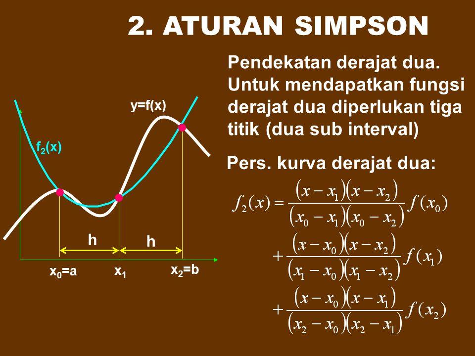 2. ATURAN SIMPSON Pendekatan derajat dua. Untuk mendapatkan fungsi
