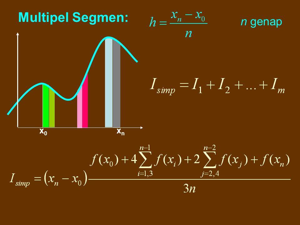 Multipel Segmen: n genap xn x0