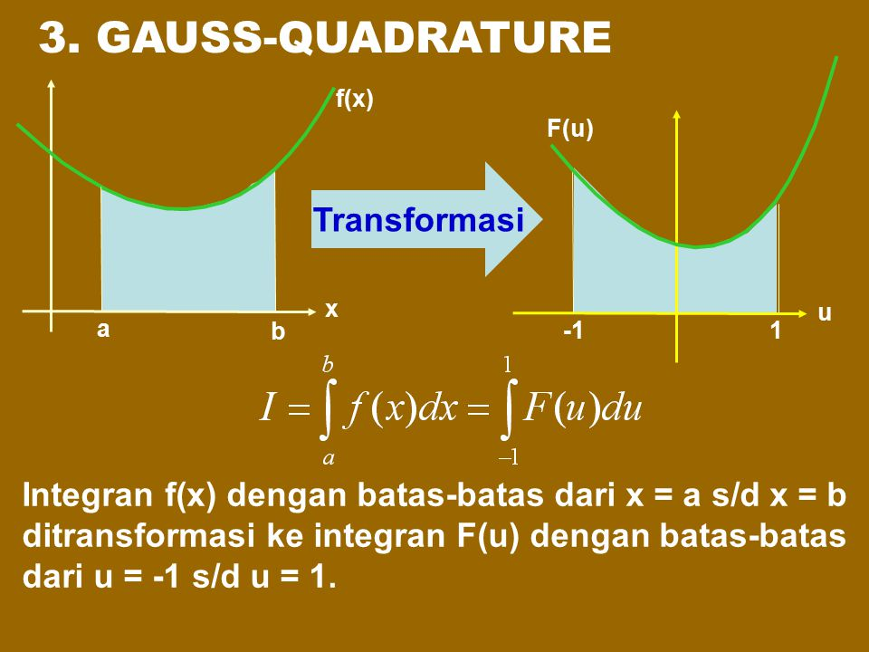 3. GAUSS-QUADRATURE Transformasi