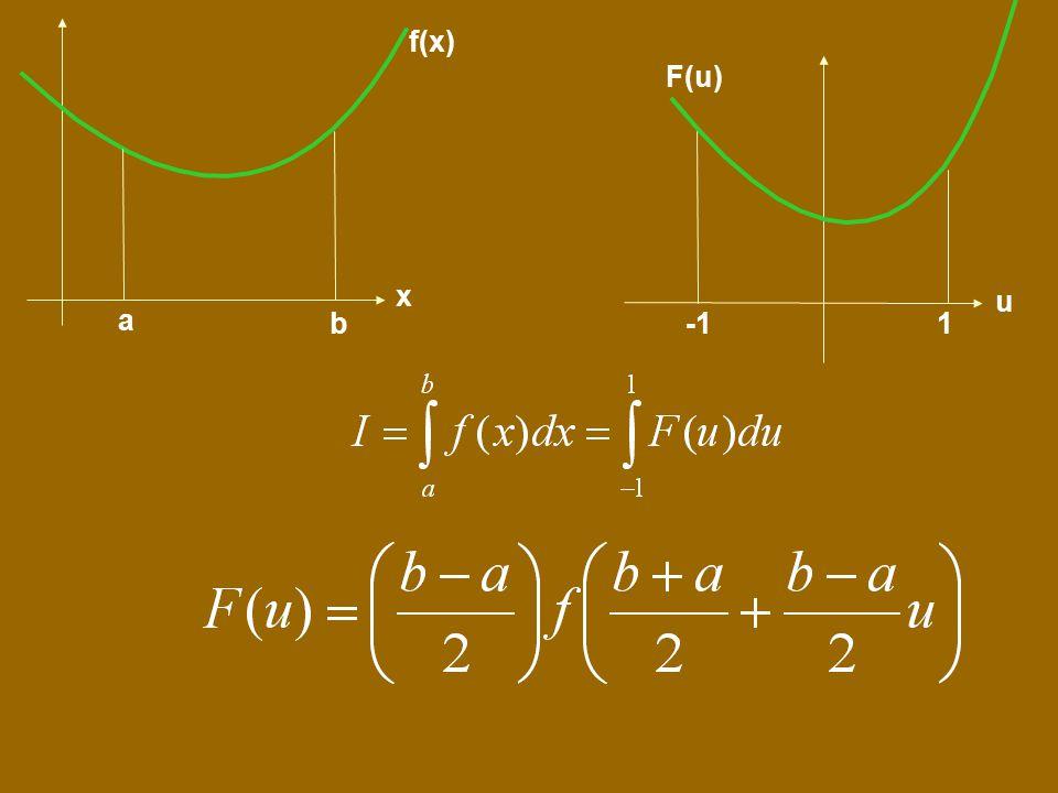 a b x f(x) -1 1 u F(u)