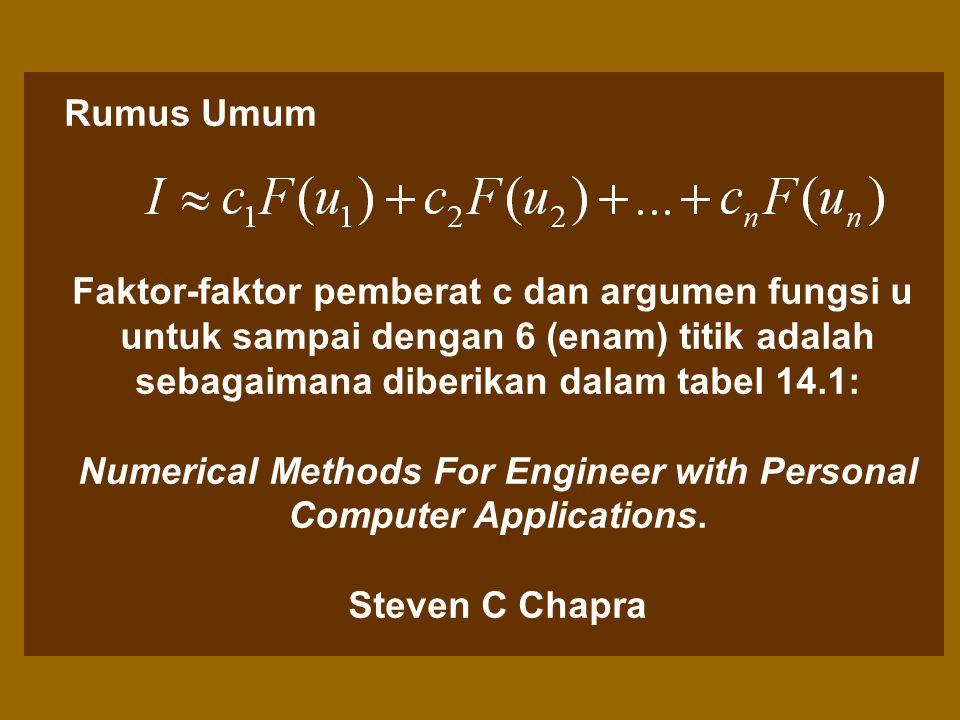 Faktor-faktor pemberat c dan argumen fungsi u