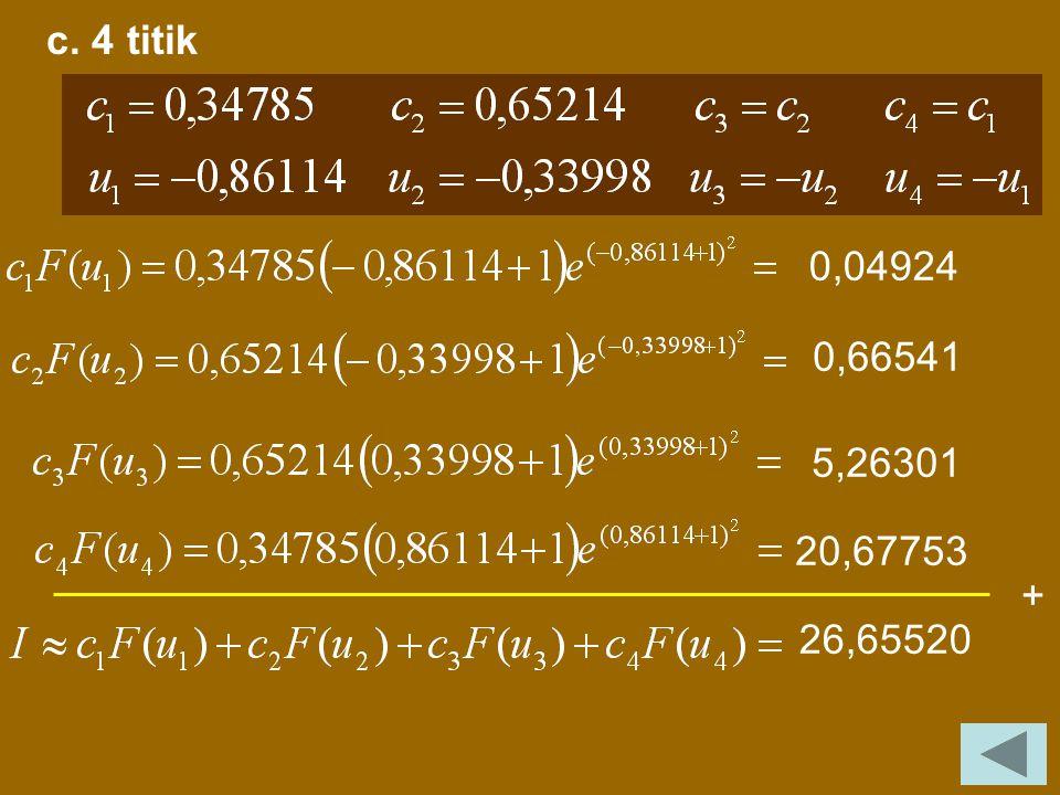 c. 4 titik 0,04924 0,66541 5,26301 20,67753 + 26,65520