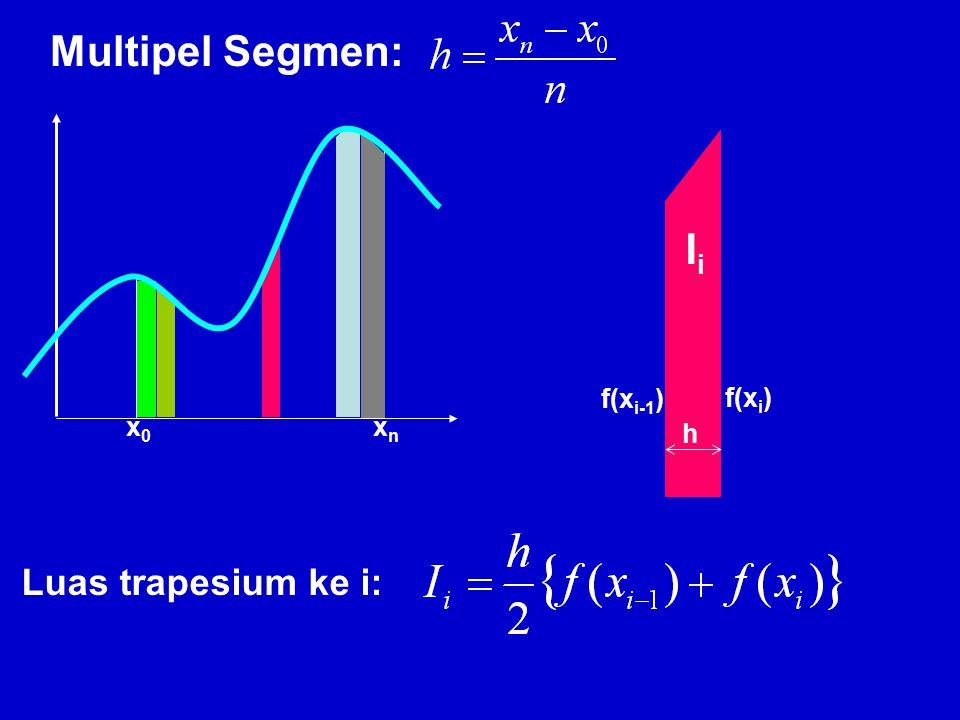 Multipel Segmen: xn x0 h f(xi) f(xi-1) Ii Luas trapesium ke i: