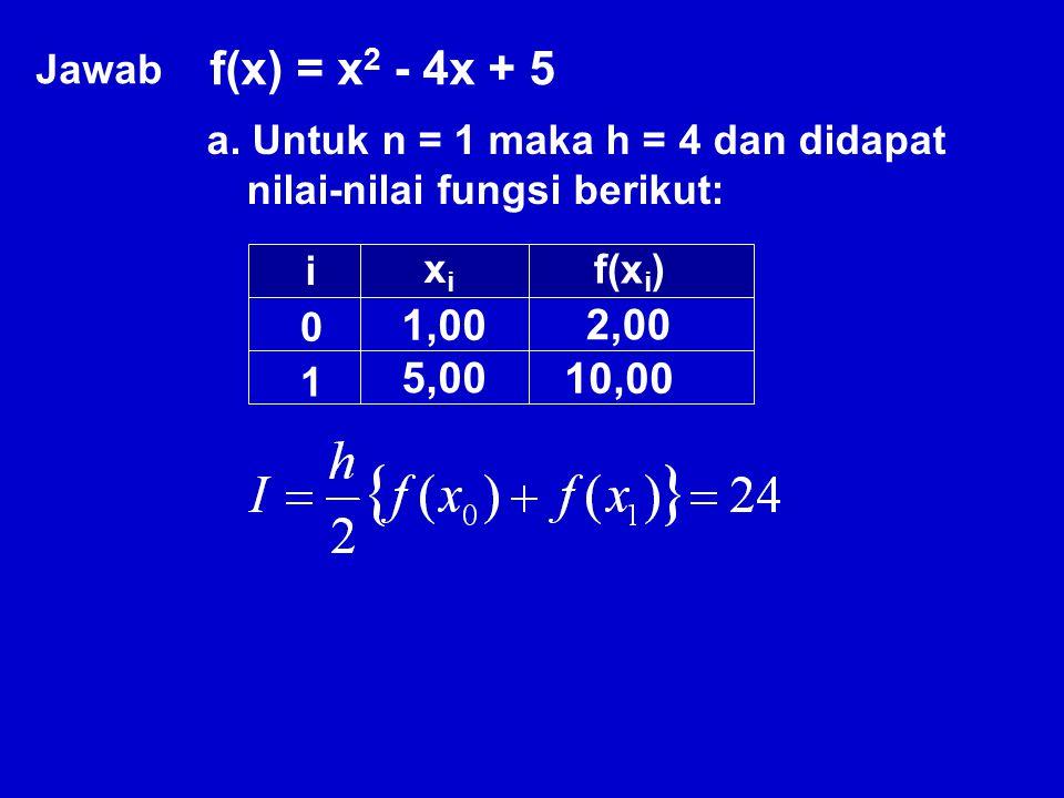 Jawab f(x) = x2 - 4x + 5. a. Untuk n = 1 maka h = 4 dan didapat nilai-nilai fungsi berikut: i. xi.