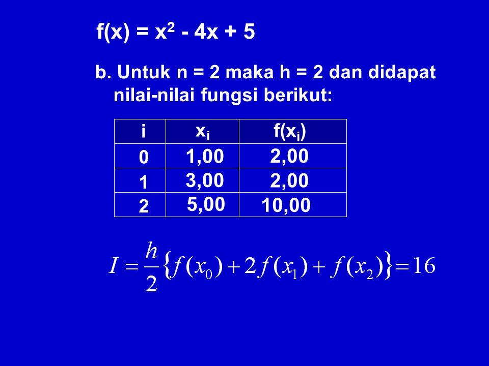 f(x) = x2 - 4x + 5 b. Untuk n = 2 maka h = 2 dan didapat nilai-nilai fungsi berikut: i. xi. f(xi)