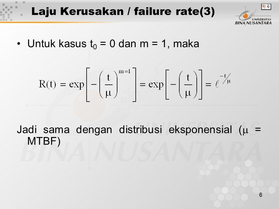 Laju Kerusakan / failure rate(3)