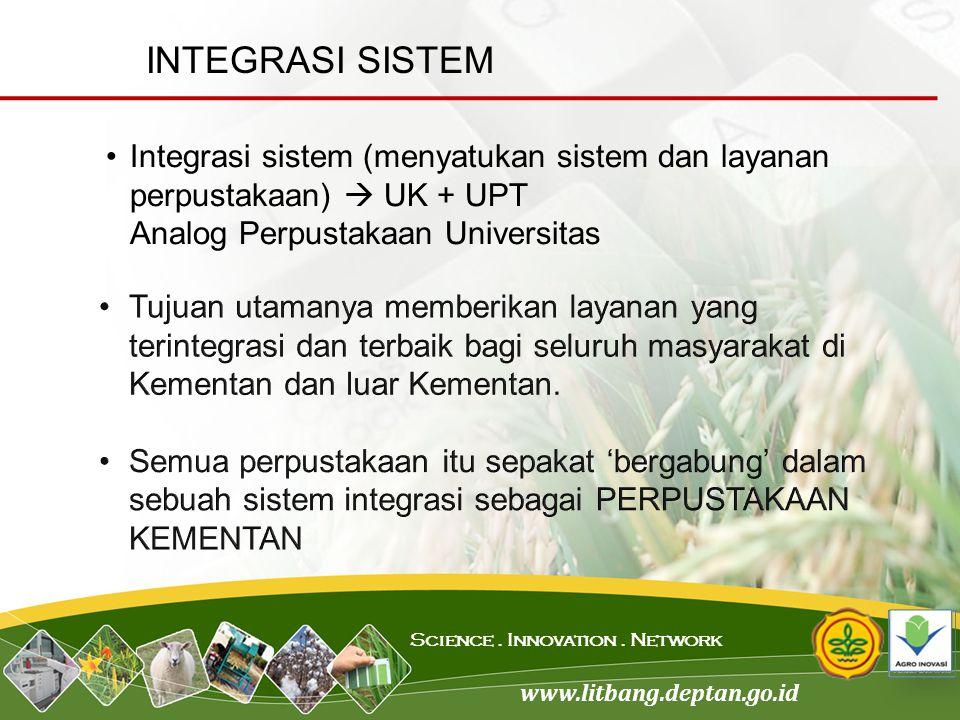 INTEGRASI SISTEM Integrasi sistem (menyatukan sistem dan layanan perpustakaan)  UK + UPT. Analog Perpustakaan Universitas.