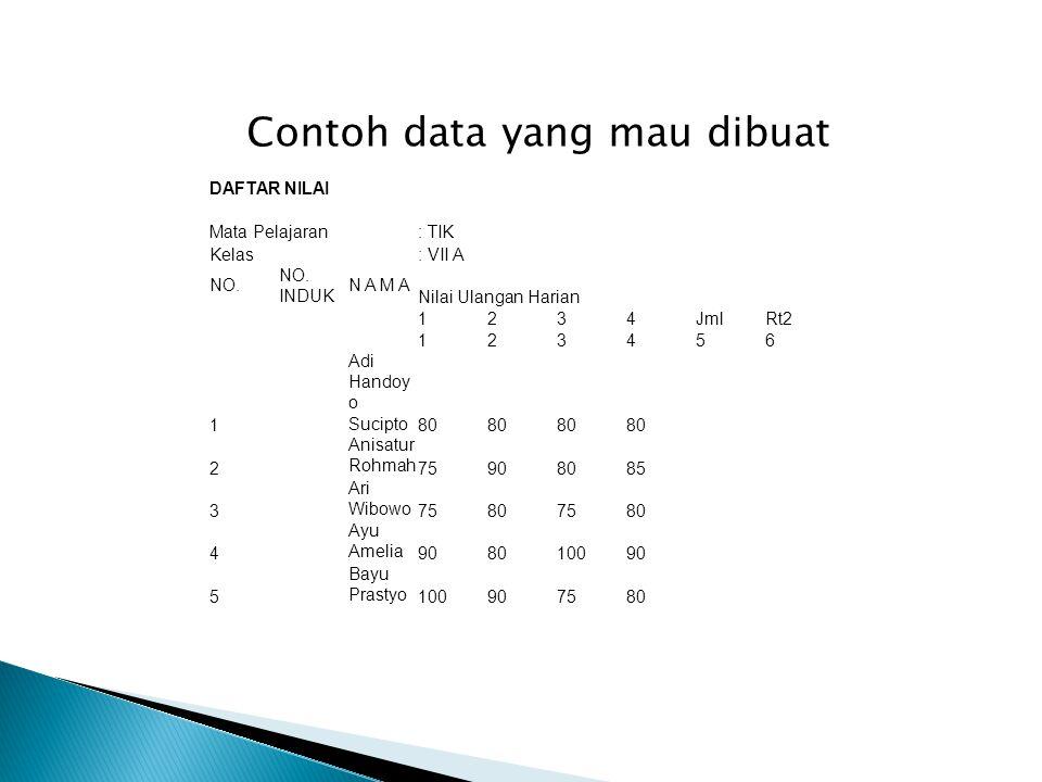 Contoh data yang mau dibuat
