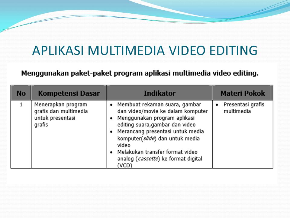 APLIKASI MULTIMEDIA VIDEO EDITING
