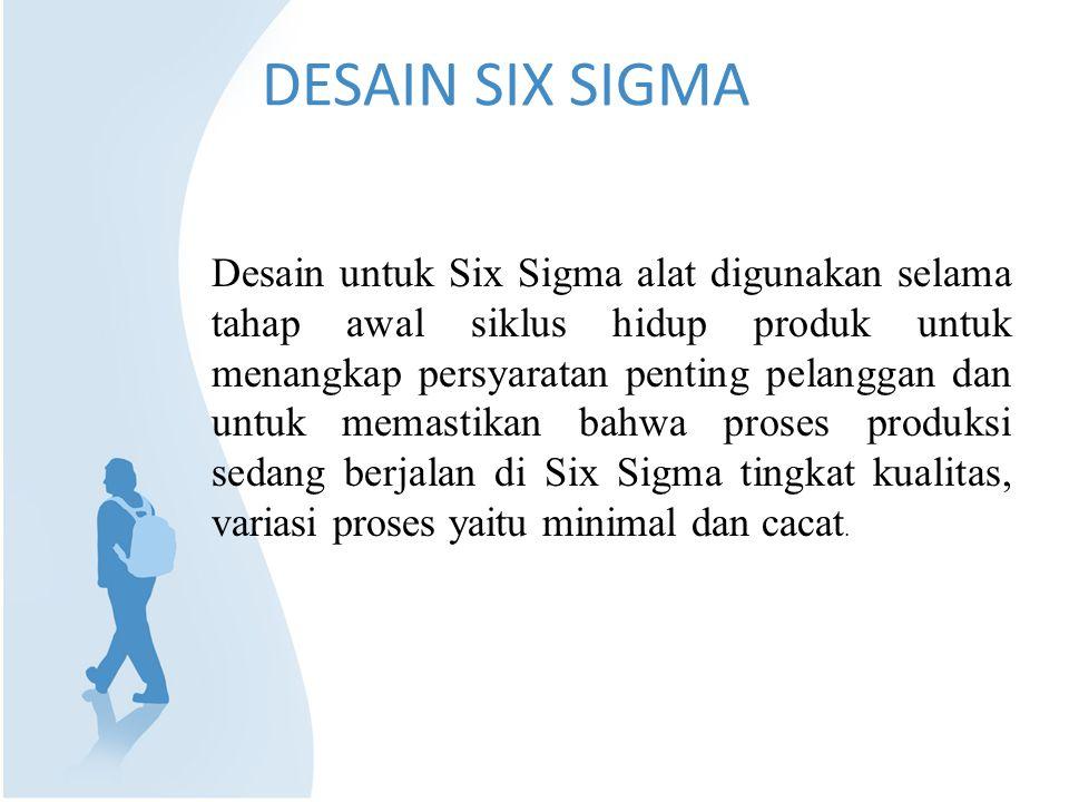 DESAIN SIX SIGMA