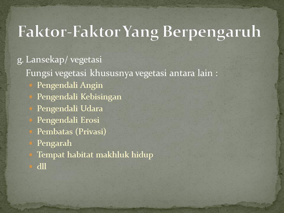 Faktor-Faktor Yang Berpengaruh