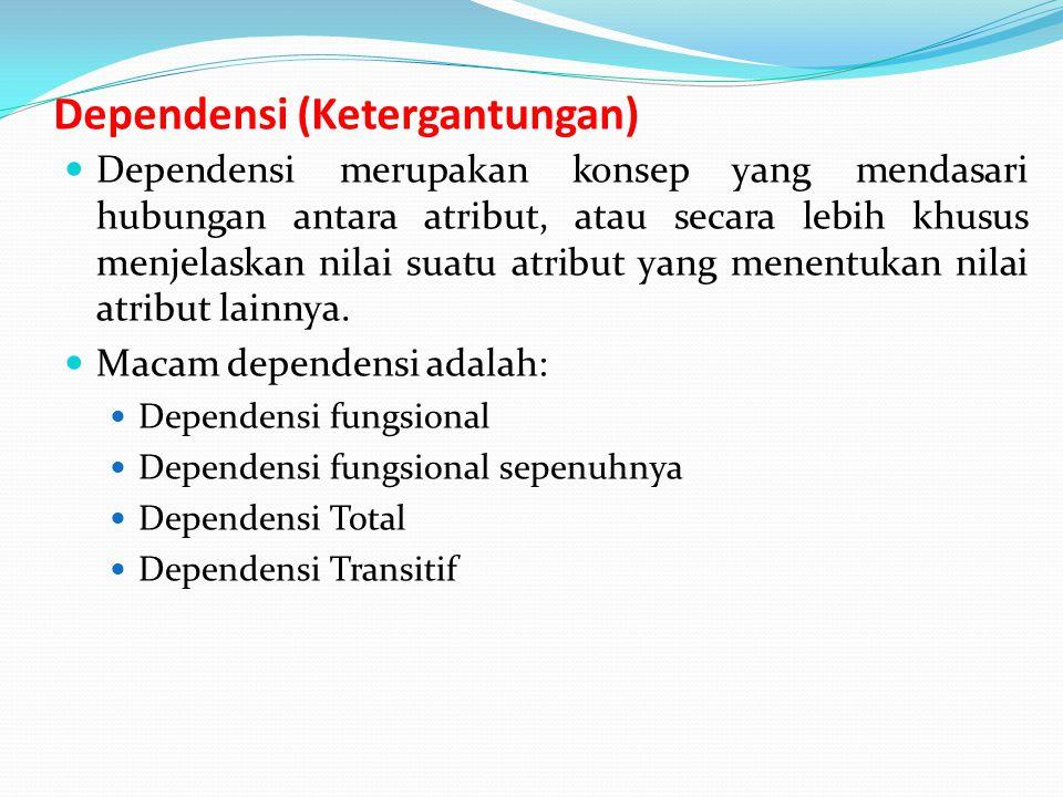 Dependensi (Ketergantungan)