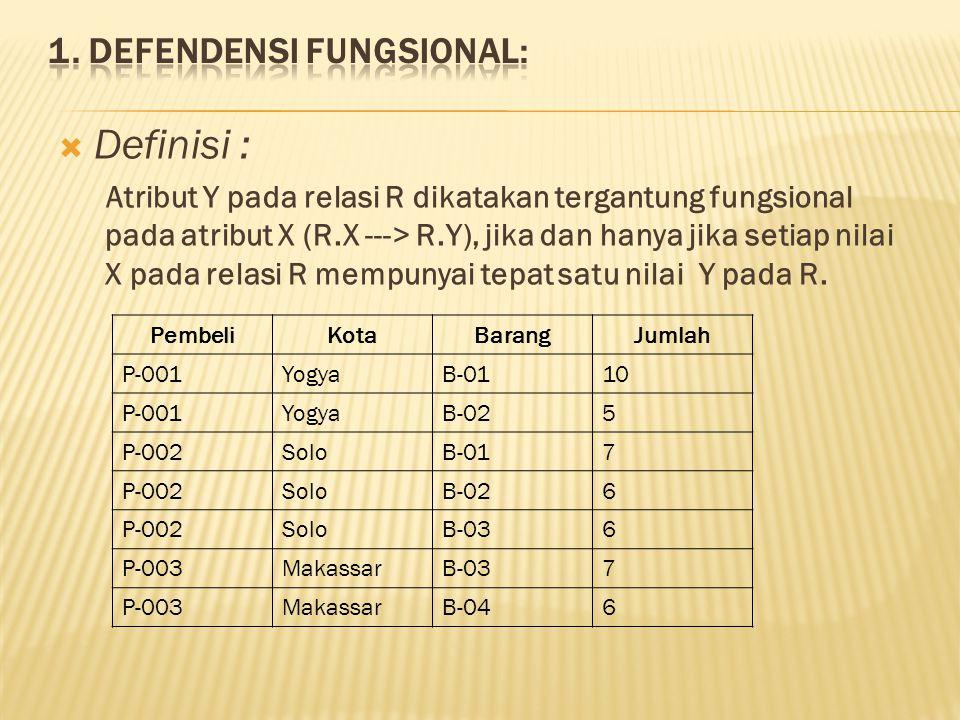 1. Defendensi Fungsional: