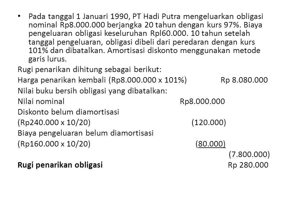 Pada tanggal 1 Januari 1990, PT Hadi Putra mengeluarkan obligasi nominal Rp8.000.000 berjangka 20 tahun dengan kurs 97%. Biaya pengeluaran obligasi keseluruhan Rpl60.000. 10 tahun setelah tanggal pengeluaran, obligasi dibeli dari peredaran dengan kurs 101% dan dibatalkan. Amortisasi diskonto menggunakan metode garis lurus.
