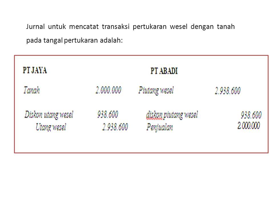 Jurnal untuk mencatat transaksi pertukaran wesel dengan tanah pada tangal pertukaran adalah: