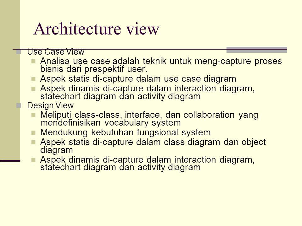 Architecture view Use Case View. Analisa use case adalah teknik untuk meng-capture proses bisnis dari prespektif user.
