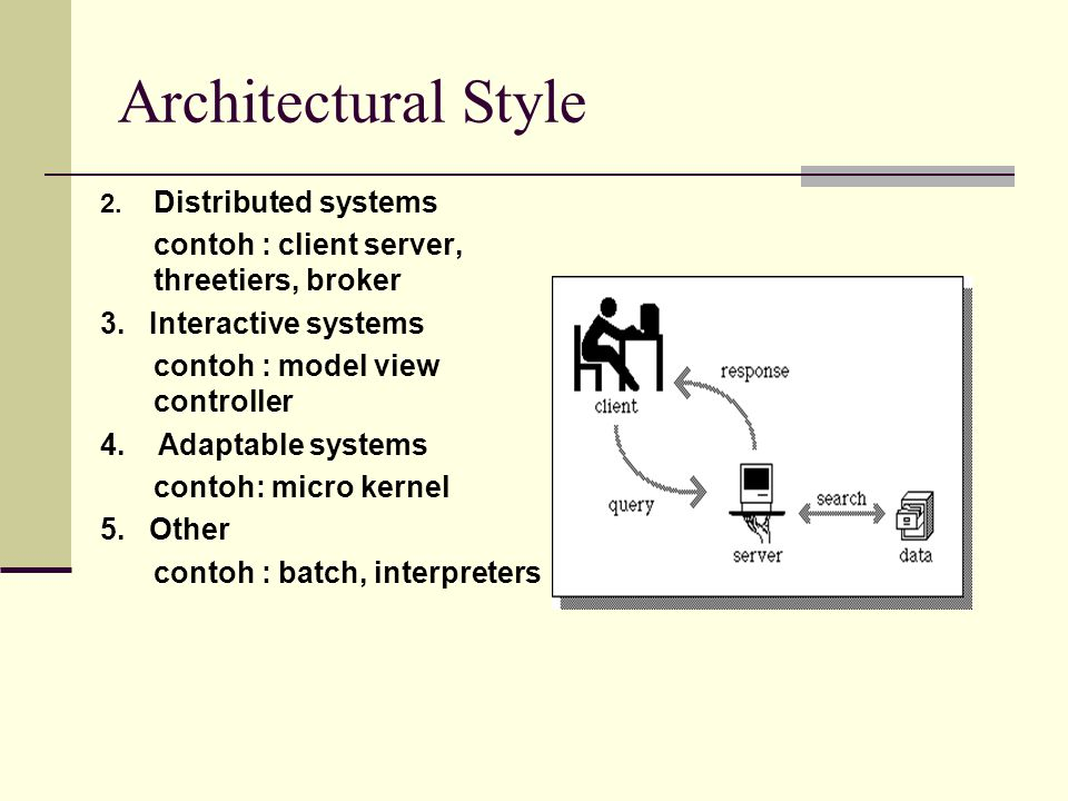 Architectural Style Distributed systems