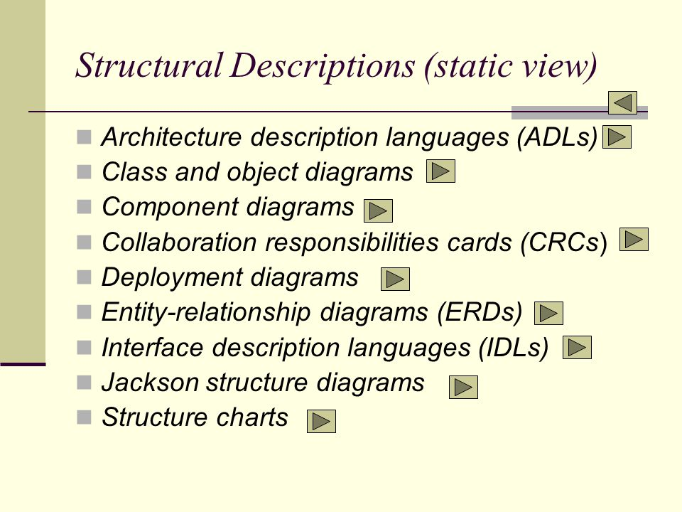 Structural Descriptions (static view)