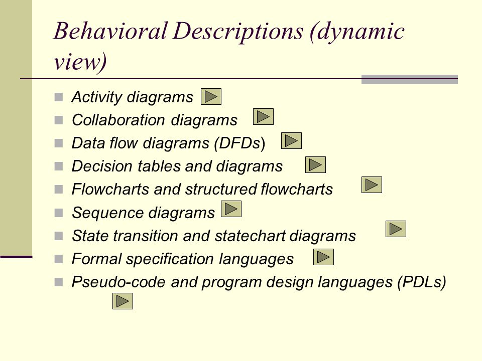 Behavioral Descriptions (dynamic view)