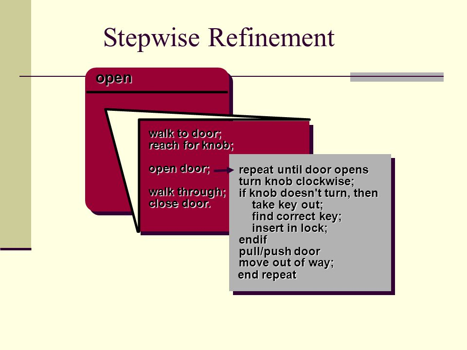 Stepwise Refinement open walk to door; reach for knob; open door;