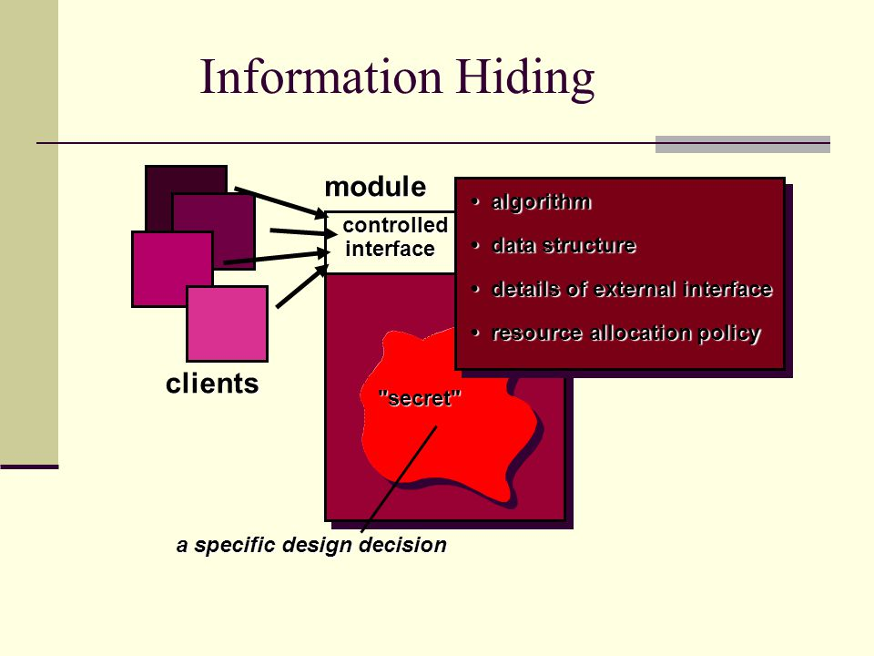 Information Hiding module clients • algorithm controlled