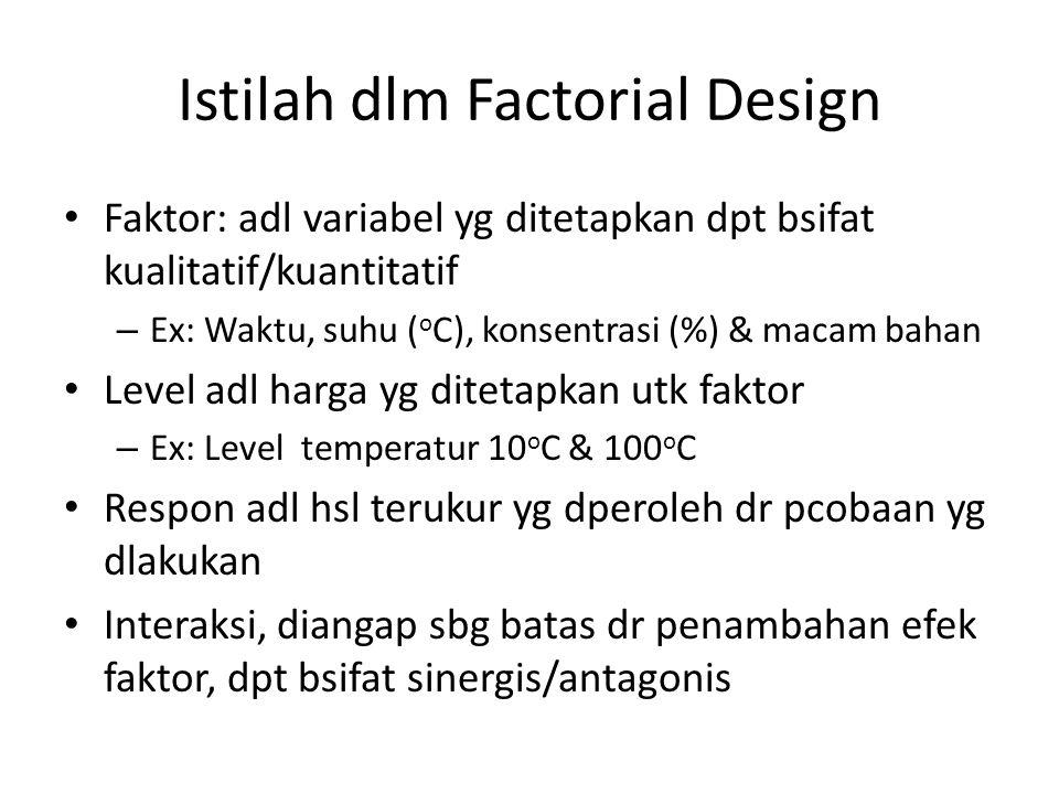 Istilah dlm Factorial Design