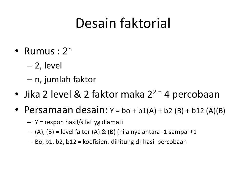 Desain faktorial Rumus : 2n